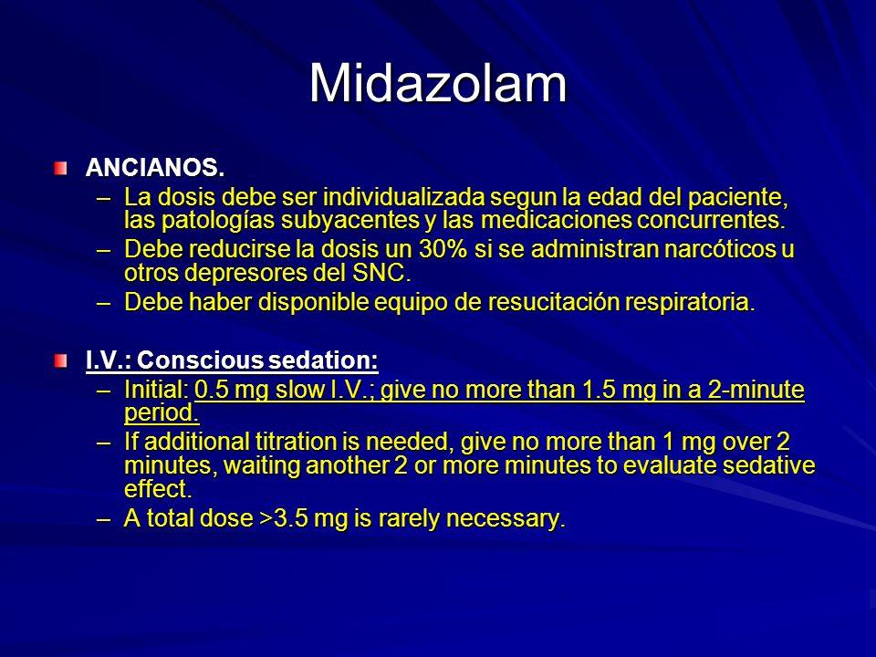 Midazolam ANCIANOS. –La dosis debe ser individualizada segun la edad del paciente, las patologías subyacentes y las medicaciones concurrentes. –Debe r