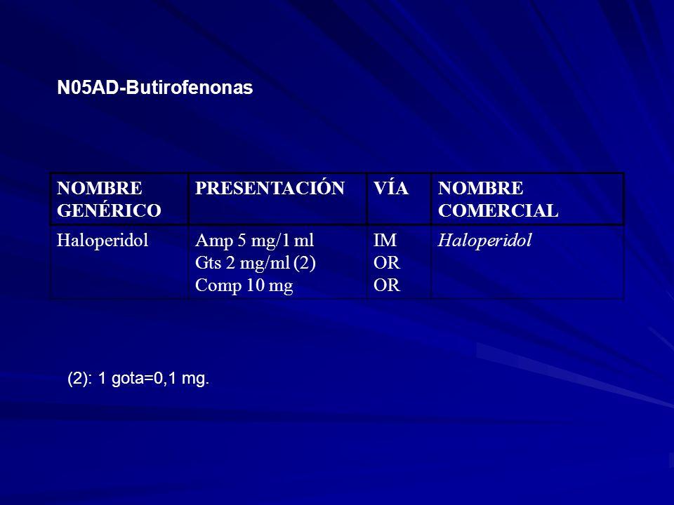 N05AD-Butirofenonas NOMBRE GENÉRICO PRESENTACIÓNVÍANOMBRE COMERCIAL HaloperidolAmp 5 mg/1 ml Gts 2 mg/ml (2) Comp 10 mg IM OR Haloperidol (2): 1 gota=