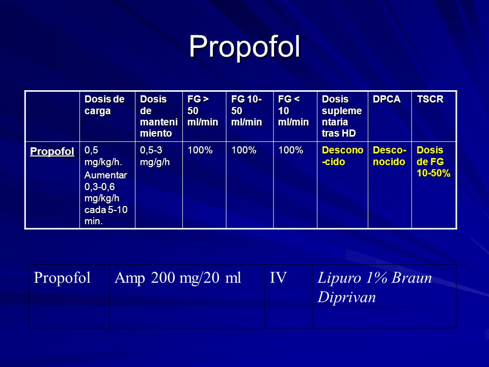 Propofol Dosis de carga Dosis de manteni miento FG > 50 ml/min FG 10- 50 ml/min FG < 10 ml/min Dosis supleme ntaria tras HD DPCATSCR Propofol 0,5 mg/k