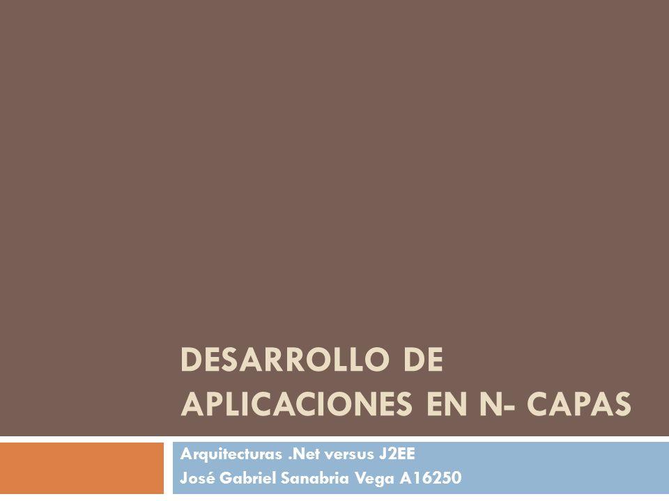 DESARROLLO DE APLICACIONES EN N- CAPAS Arquitecturas.Net versus J2EE José Gabriel Sanabria Vega A16250