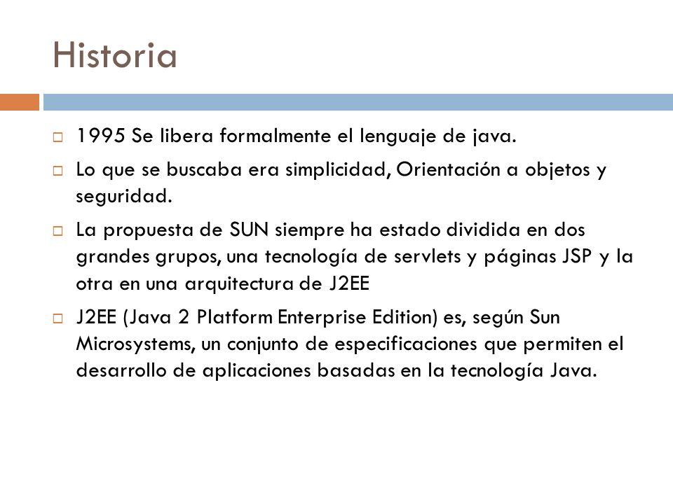 Historia 1995 Se libera formalmente el lenguaje de java. Lo que se buscaba era simplicidad, Orientación a objetos y seguridad. La propuesta de SUN sie