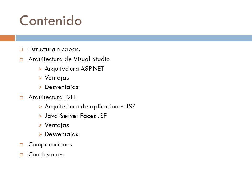 Contenido Estructura n capas. Arquitectura de Visual Studio Arquitectura ASP.NET Ventajas Desventajas Arquitectura J2EE Arquitectura de aplicaciones J