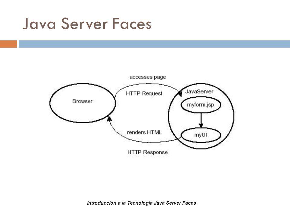 Java Server Faces Introducción a la Tecnología Java Server Faces