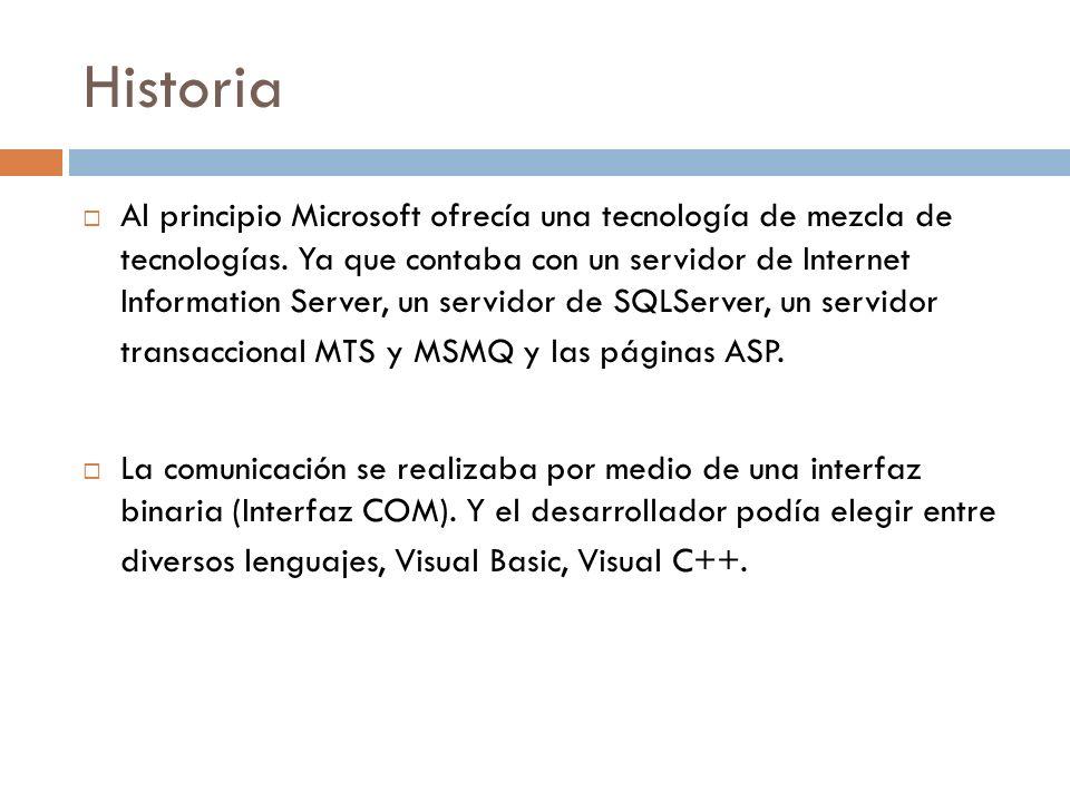 Historia Al principio Microsoft ofrecía una tecnología de mezcla de tecnologías. Ya que contaba con un servidor de Internet Information Server, un ser