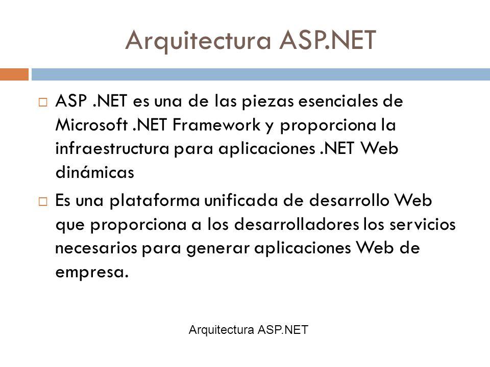 Arquitectura ASP.NET ASP.NET es una de las piezas esenciales de Microsoft.NET Framework y proporciona la infraestructura para aplicaciones.NET Web din