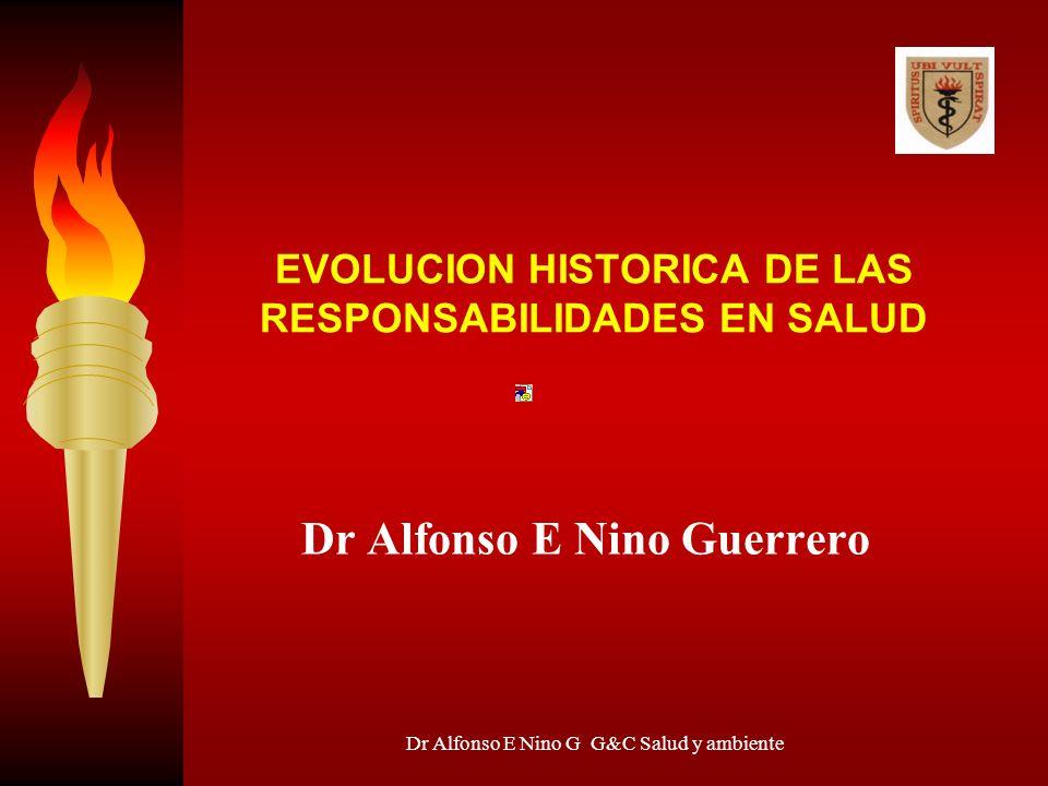 Dr Alfonso E Nino G G&C Salud y ambiente EVOLUCION HISTORICA DE LAS RESPONSABILIDADES EN SALUD Dr Alfonso E Nino Guerrero