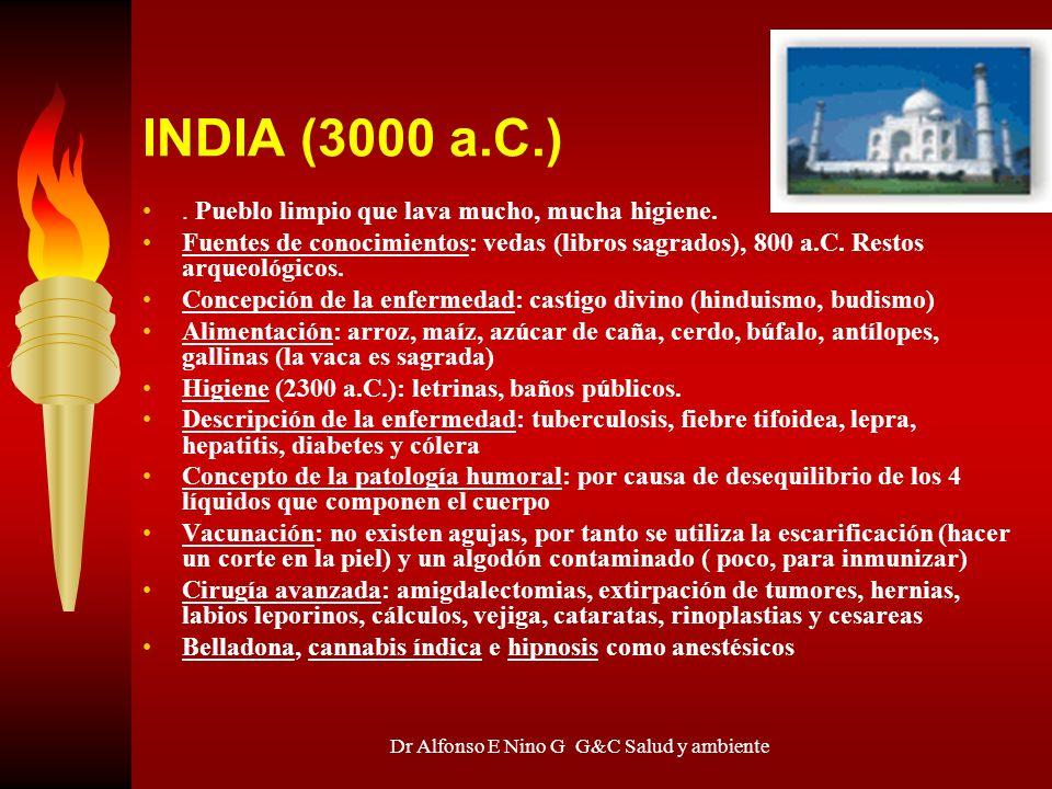 Dr Alfonso E Nino G G&C Salud y ambiente INDIA (3000 a.C.). Pueblo limpio que lava mucho, mucha higiene. Fuentes de conocimientos: vedas (libros sagra