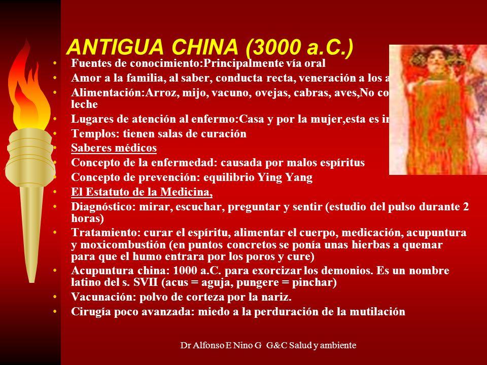 Dr Alfonso E Nino G G&C Salud y ambiente ANTIGUA CHINA (3000 a.C.) Fuentes de conocimiento:Principalmente vía oral Amor a la familia, al saber, conduc