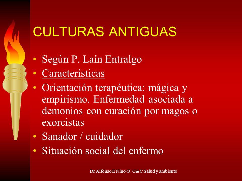 Dr Alfonso E Nino G G&C Salud y ambiente CULTURAS ANTIGUAS Según P. Laín Entralgo Características Orientación terapéutica: mágica y empirismo. Enferme