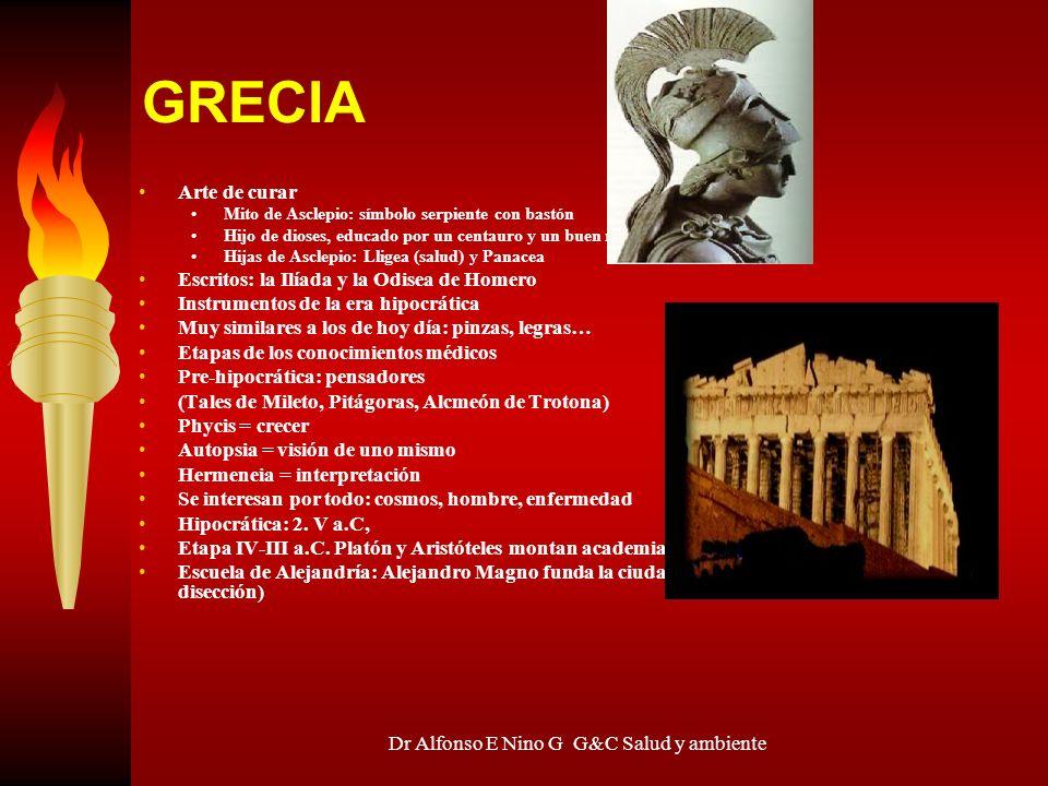 Dr Alfonso E Nino G G&C Salud y ambiente GRECIA Arte de curar Mito de Asclepio: símbolo serpiente con bastón Hijo de dioses, educado por un centauro y