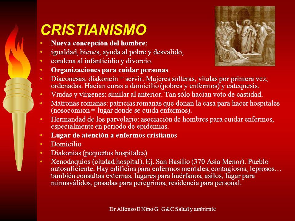 Dr Alfonso E Nino G G&C Salud y ambiente CRISTIANISMO Nueva concepción del hombre: igualdad, bienes, ayuda al pobre y desvalido, condena al infanticid