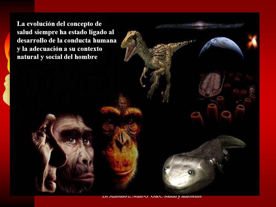 Dr Alfonso E Nino G G&C Salud y ambiente La evolución del concepto de salud siempre ha estado ligado al desarrollo de la conducta humana y la adecuaci