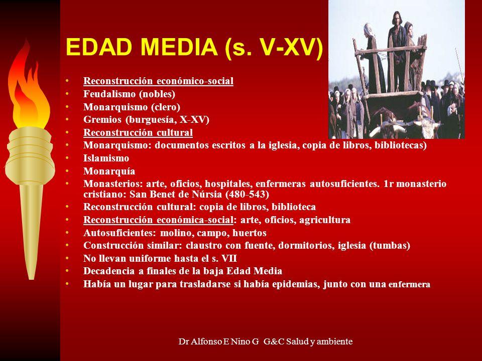 Dr Alfonso E Nino G G&C Salud y ambiente EDAD MEDIA (s. V-XV) Reconstrucción económico-social Feudalismo (nobles) Monarquismo (clero) Gremios (burgues