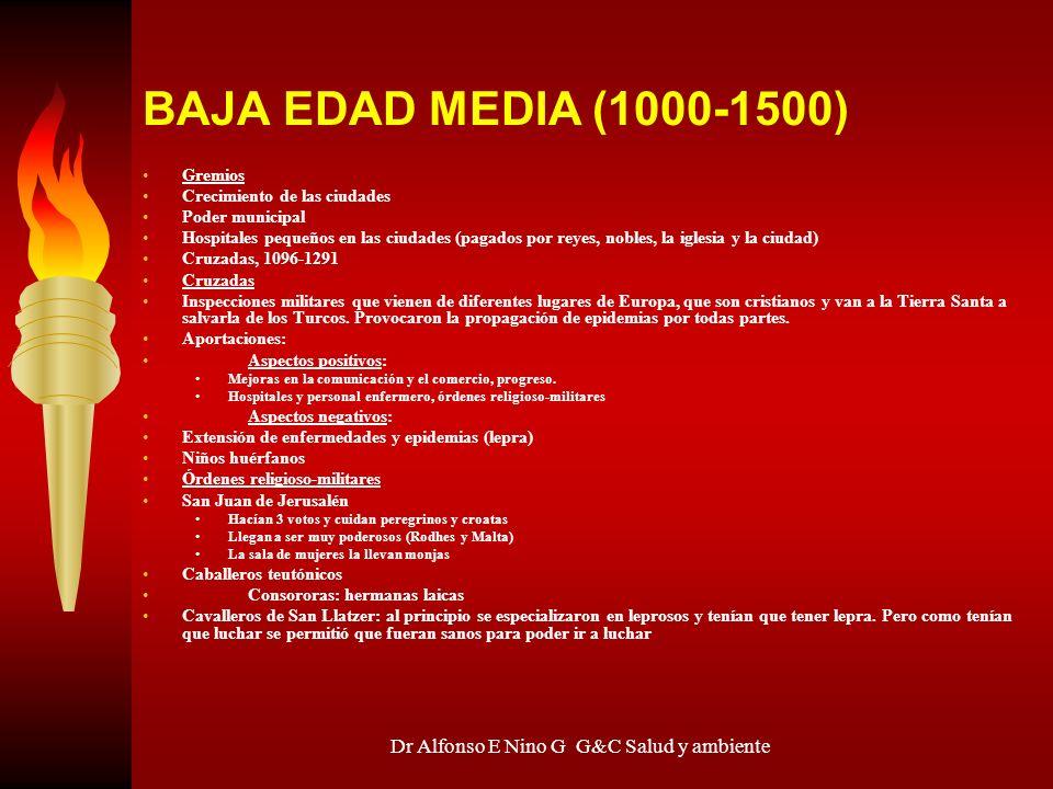 Dr Alfonso E Nino G G&C Salud y ambiente BAJA EDAD MEDIA (1000-1500) Gremios Crecimiento de las ciudades Poder municipal Hospitales pequeños en las ci
