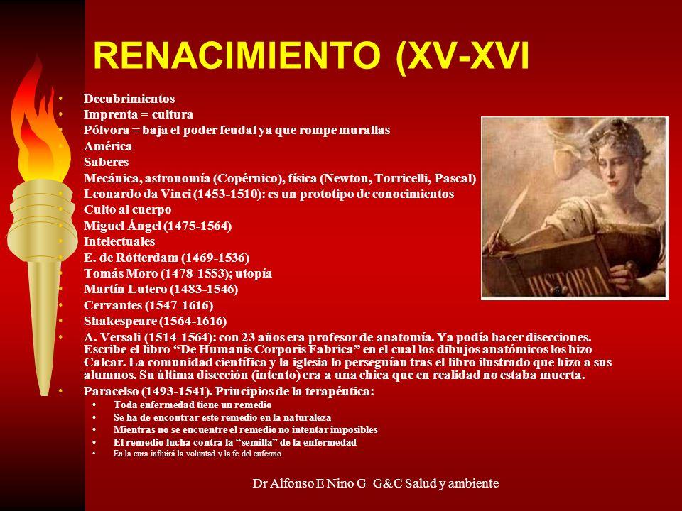 Dr Alfonso E Nino G G&C Salud y ambiente RENACIMIENTO (XV-XVI Decubrimientos Imprenta = cultura Pólvora = baja el poder feudal ya que rompe murallas A