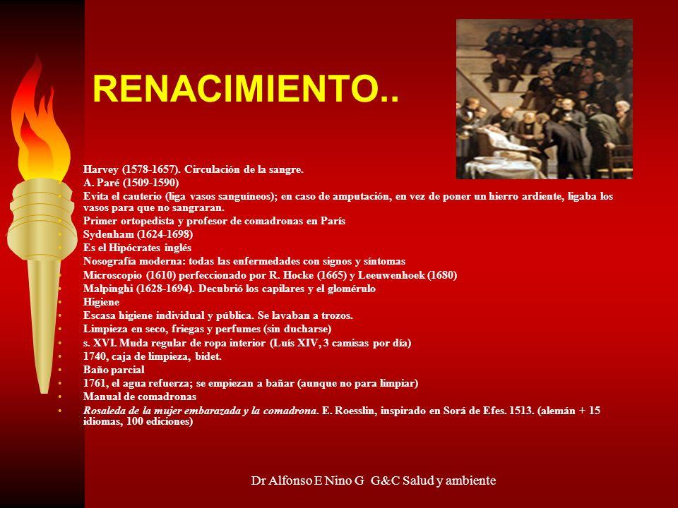 Dr Alfonso E Nino G G&C Salud y ambiente RENACIMIENTO.. Harvey (1578-1657). Circulación de la sangre. A. Paré (1509-1590) Evita el cauterio (liga vaso