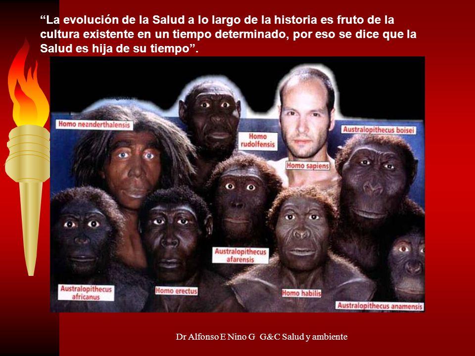Dr Alfonso E Nino G G&C Salud y ambiente La evolución de la Salud a lo largo de la historia es fruto de la cultura existente en un tiempo determinado,