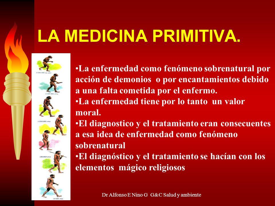 Dr Alfonso E Nino G G&C Salud y ambiente LA MEDICINA PRIMITIVA. La enfermedad como fenómeno sobrenatural por acción de demonios o por encantamientos d