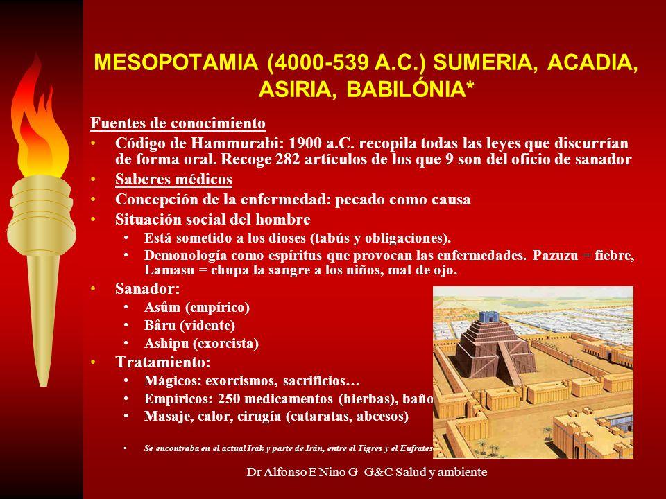 Dr Alfonso E Nino G G&C Salud y ambiente MESOPOTAMIA (4000-539 A.C.) SUMERIA, ACADIA, ASIRIA, BABILÓNIA* Fuentes de conocimiento Código de Hammurabi: