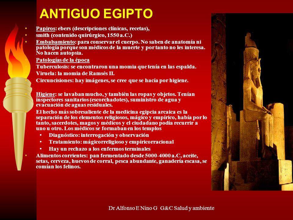 Dr Alfonso E Nino G G&C Salud y ambiente ANTIGUO EGIPTO Papiros: ebers (descripciones clínicas, recetas), smith (contenido quirúrgico, 1550 a.C.) Emba