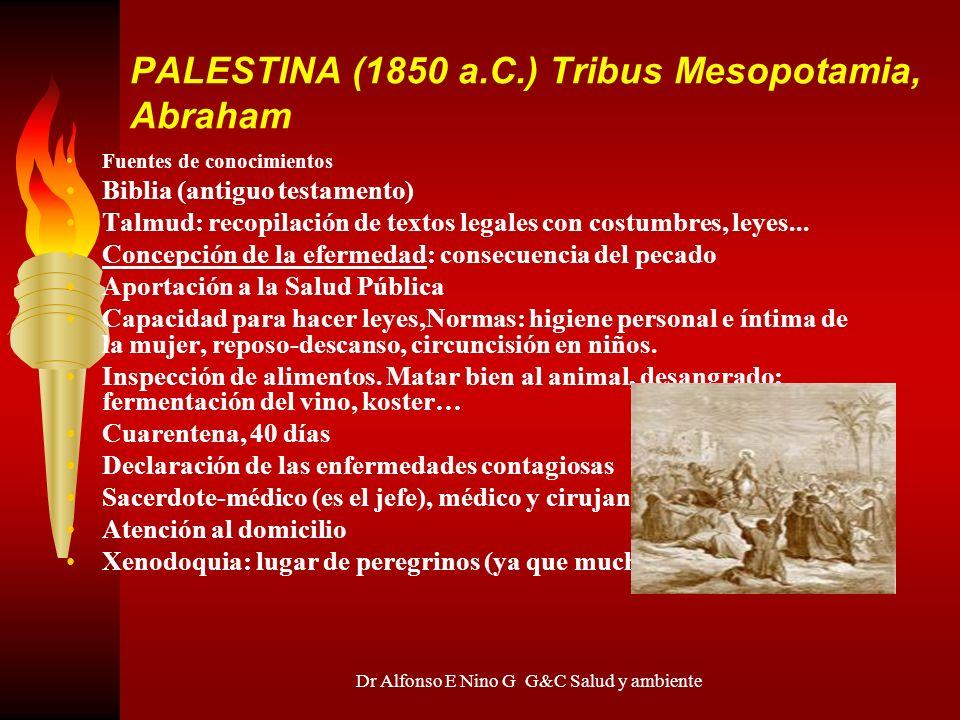 Dr Alfonso E Nino G G&C Salud y ambiente PALESTINA (1850 a.C.) Tribus Mesopotamia, Abraham Fuentes de conocimientos Biblia (antiguo testamento) Talmud