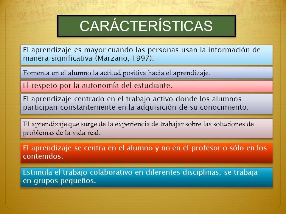 El enfoque del ABP se aplica en Latinoamérica en: Universidad estatal de Londrina y la Facultad de Medicina de Marília en Brasil Universidad Nacional