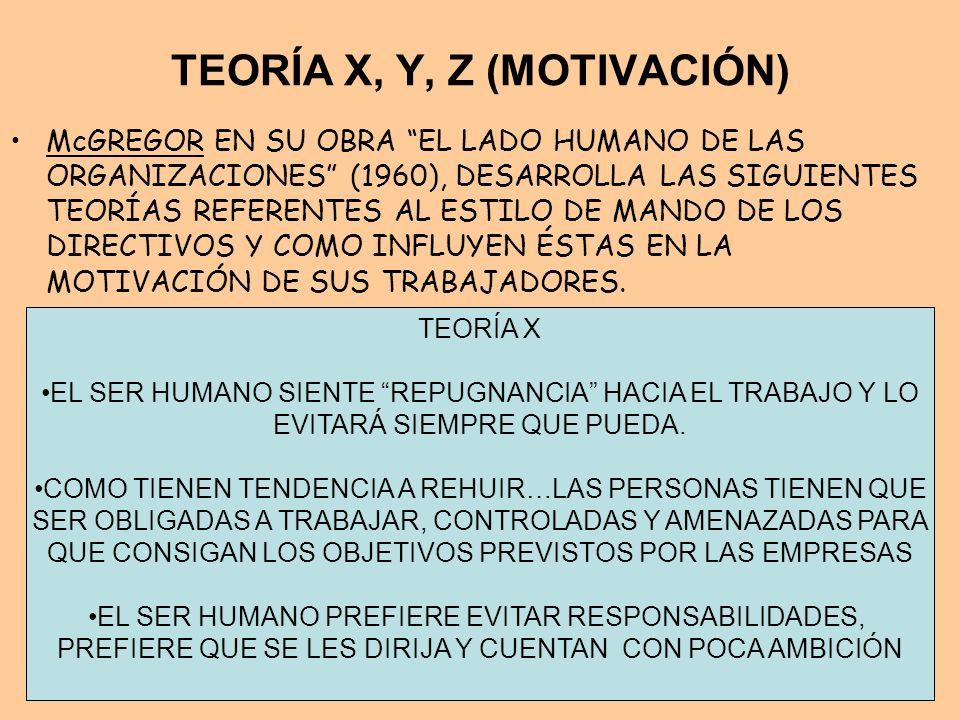 TEORÍA X, Y, Z (MOTIVACIÓN) McGREGOR EN SU OBRA EL LADO HUMANO DE LAS ORGANIZACIONES (1960), DESARROLLA LAS SIGUIENTES TEORÍAS REFERENTES AL ESTILO DE