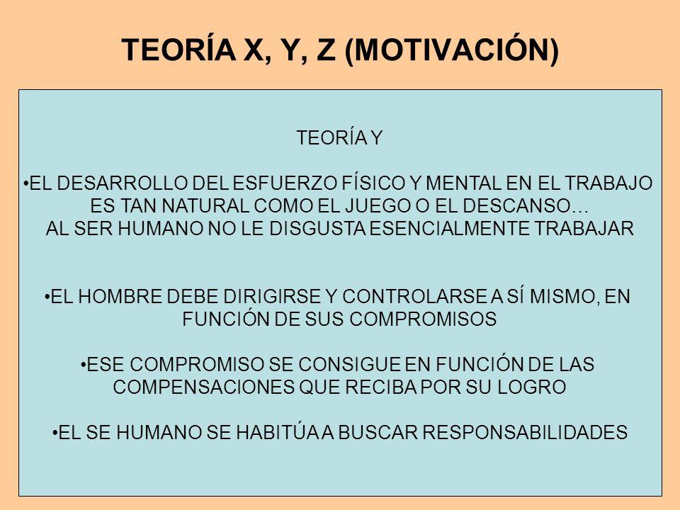 TEORÍA X, Y, Z (MOTIVACIÓN) TEORÍA Y EL DESARROLLO DEL ESFUERZO FÍSICO Y MENTAL EN EL TRABAJO ES TAN NATURAL COMO EL JUEGO O EL DESCANSO… AL SER HUMAN