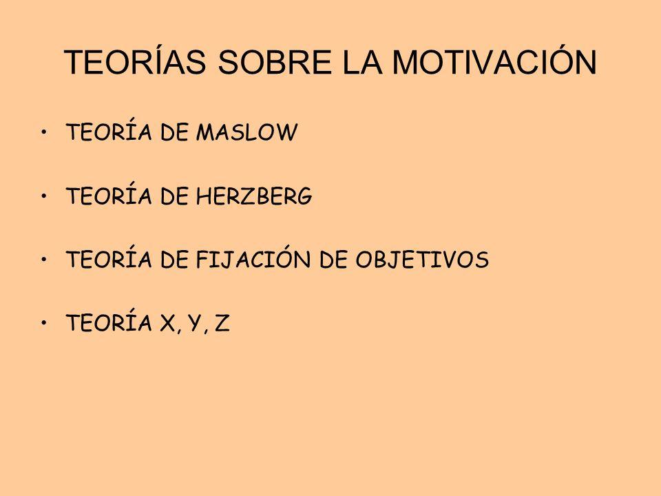 TEORÍAS SOBRE LA MOTIVACIÓN TEORÍA DE MASLOW TEORÍA DE HERZBERG TEORÍA DE FIJACIÓN DE OBJETIVOS TEORÍA X, Y, Z