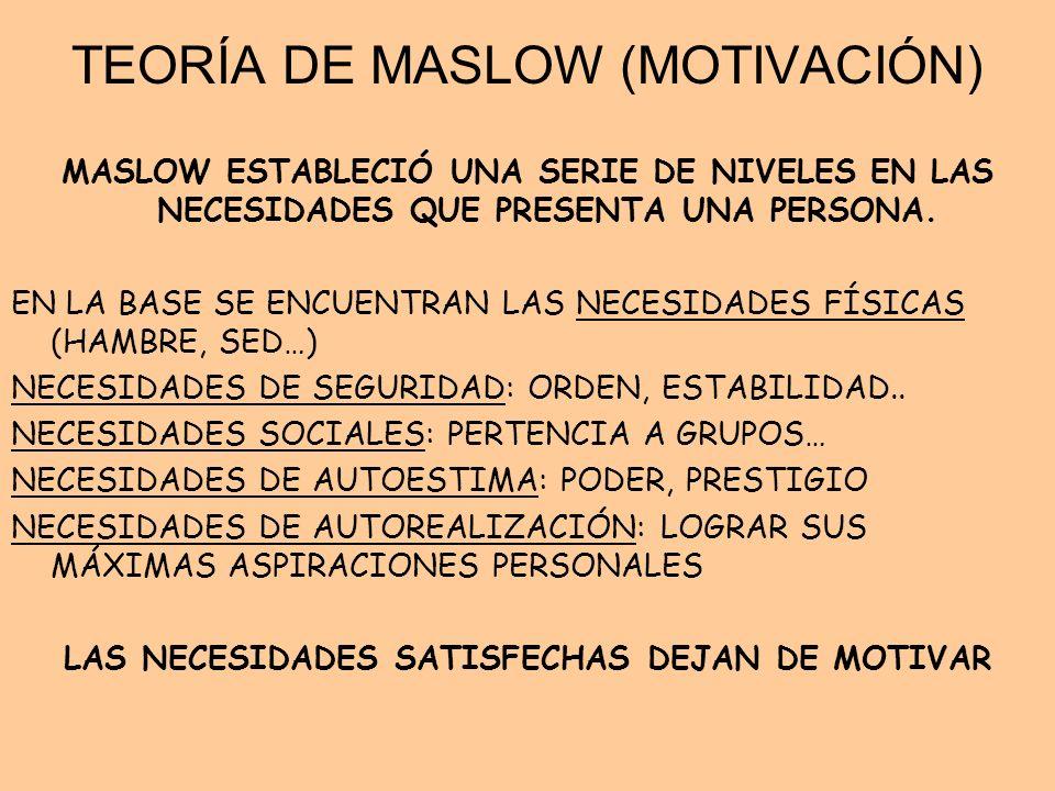 TEORÍA DE HERZBERG (MOTIVACIÓN) HERZBERG CONSIDERA QUE EXISTEN DOS FACTORES QUE EXPLICAN LA MOTIVACIÓN EN EL TRABAJADOR: FACTORES DE HIGIENE O DE MANTENIMIENTO: NO MOTIVAN, PERO PRODUCEN INSATISFACCIÓN SINO SE CONSIGUEN (SALARIO) (LOS RELACIONA CON LAS NECESIDADES EXTRÍNSECAS) FACTORES MOTIVACIONALES: SON LAS QUE REALMENTE MOTIVAN (ASCENSOS, RECONOCIMIENTOS…) (RELACIONADOS CON LAS NECESIDADES INTRÍNSECAS)
