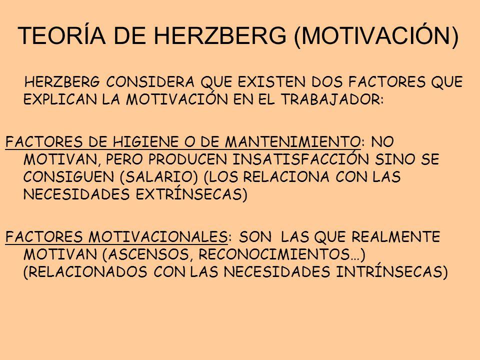 TEORÍA DE HERZBERG (MOTIVACIÓN) HERZBERG CONSIDERA QUE EXISTEN DOS FACTORES QUE EXPLICAN LA MOTIVACIÓN EN EL TRABAJADOR: FACTORES DE HIGIENE O DE MANT