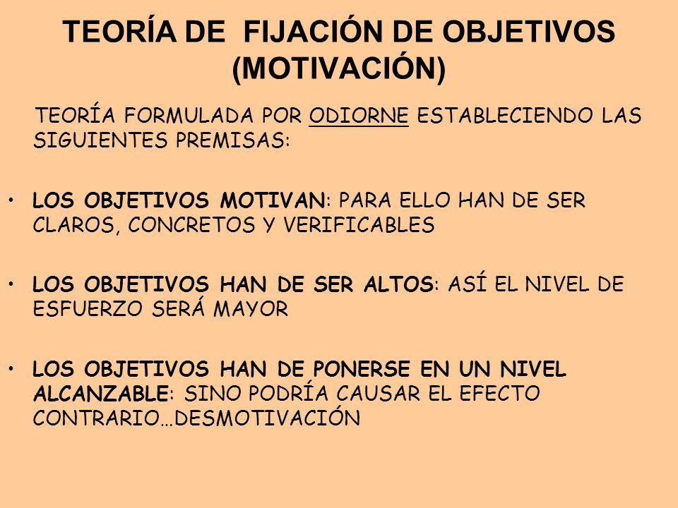 TEORÍA DE FIJACIÓN DE OBJETIVOS (MOTIVACIÓN) TEORÍA FORMULADA POR ODIORNE ESTABLECIENDO LAS SIGUIENTES PREMISAS: LOS OBJETIVOS MOTIVAN: PARA ELLO HAN