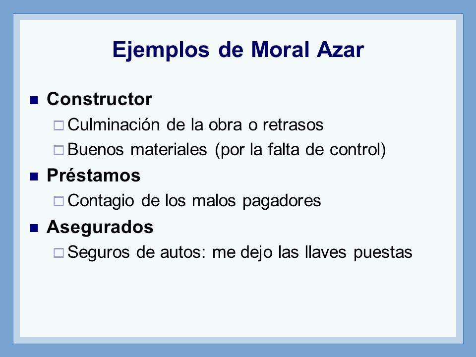 Ejemplos de Moral Azar Constructor Culminación de la obra o retrasos Buenos materiales (por la falta de control) Préstamos Contagio de los malos pagad