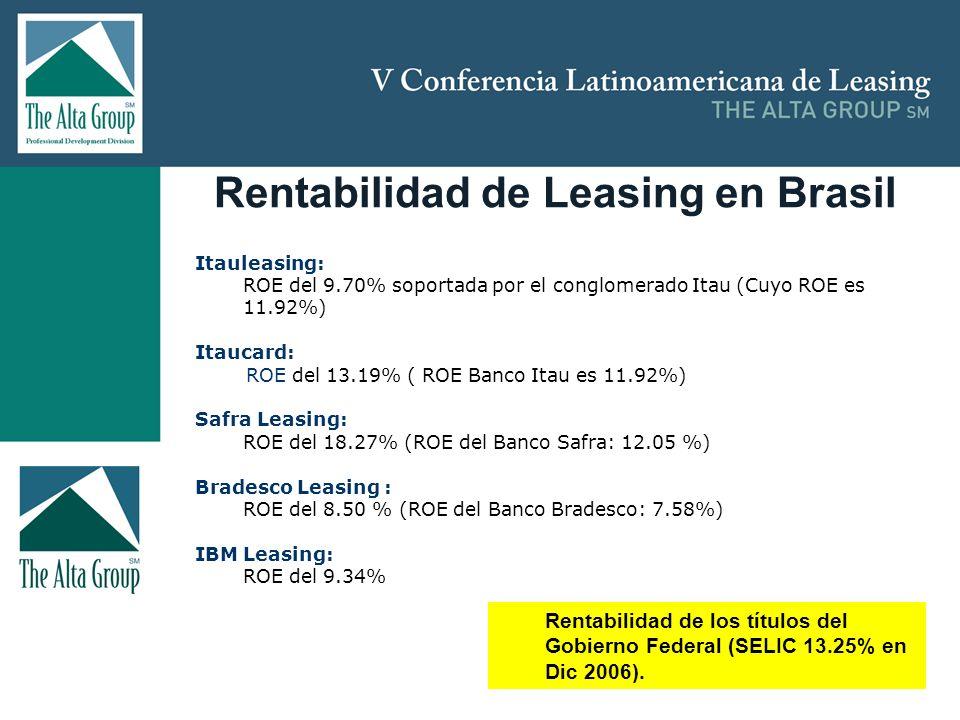 Insertar logo Rentabilidad de Leasing en Brasil Itauleasing: ROE del 9.70% soportada por el conglomerado Itau (Cuyo ROE es 11.92%) Itaucard: ROE del 1