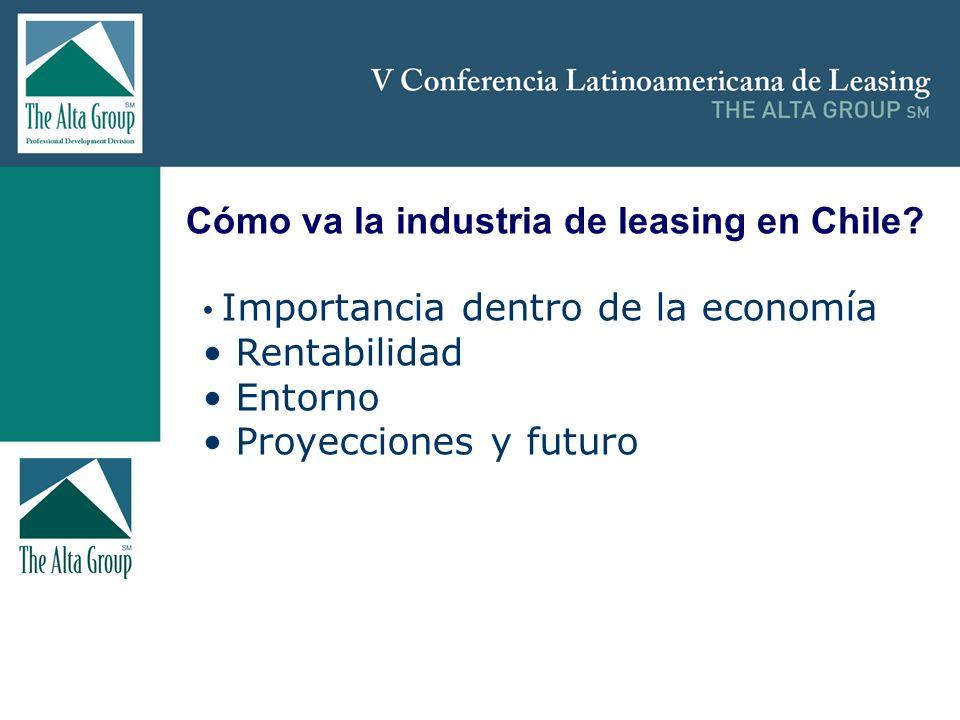 Insertar logo Cómo va la industria de leasing en Chile? Importancia dentro de la economía Rentabilidad Entorno Proyecciones y futuro
