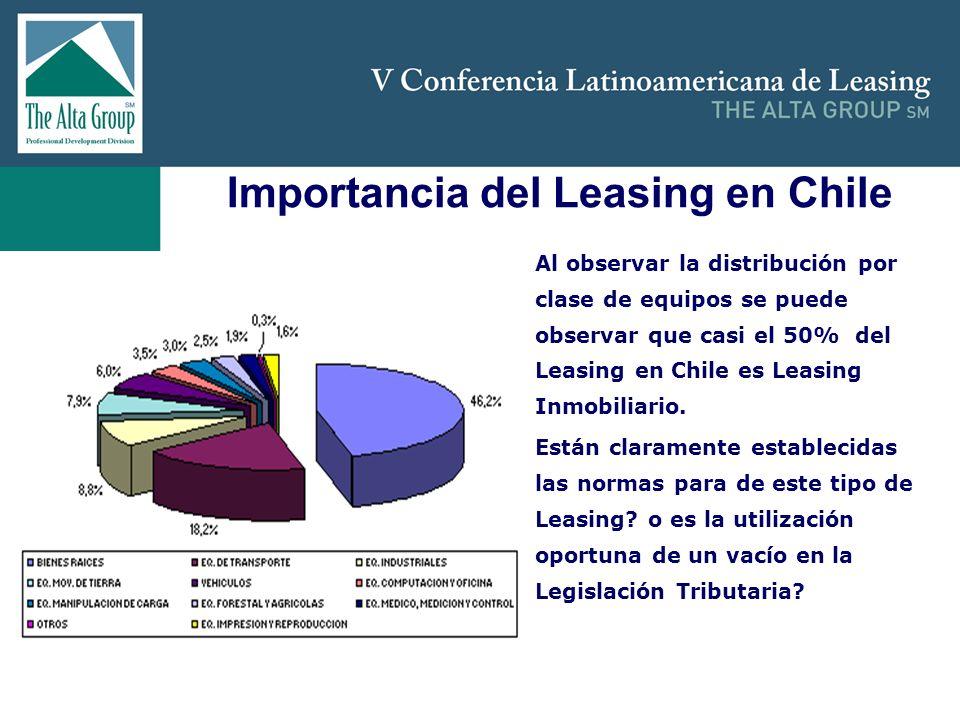 Insertar logo Importancia del Leasing en Chile Al observar la distribución por clase de equipos se puede observar que casi el 50% del Leasing en Chile
