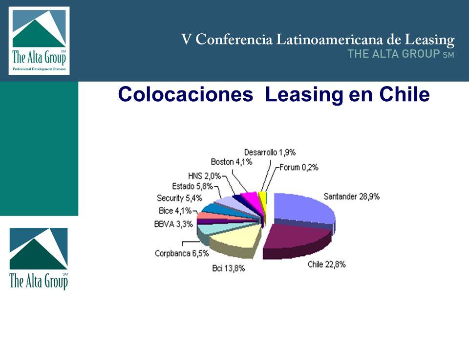 Insertar logo Colocaciones Leasing en Chile