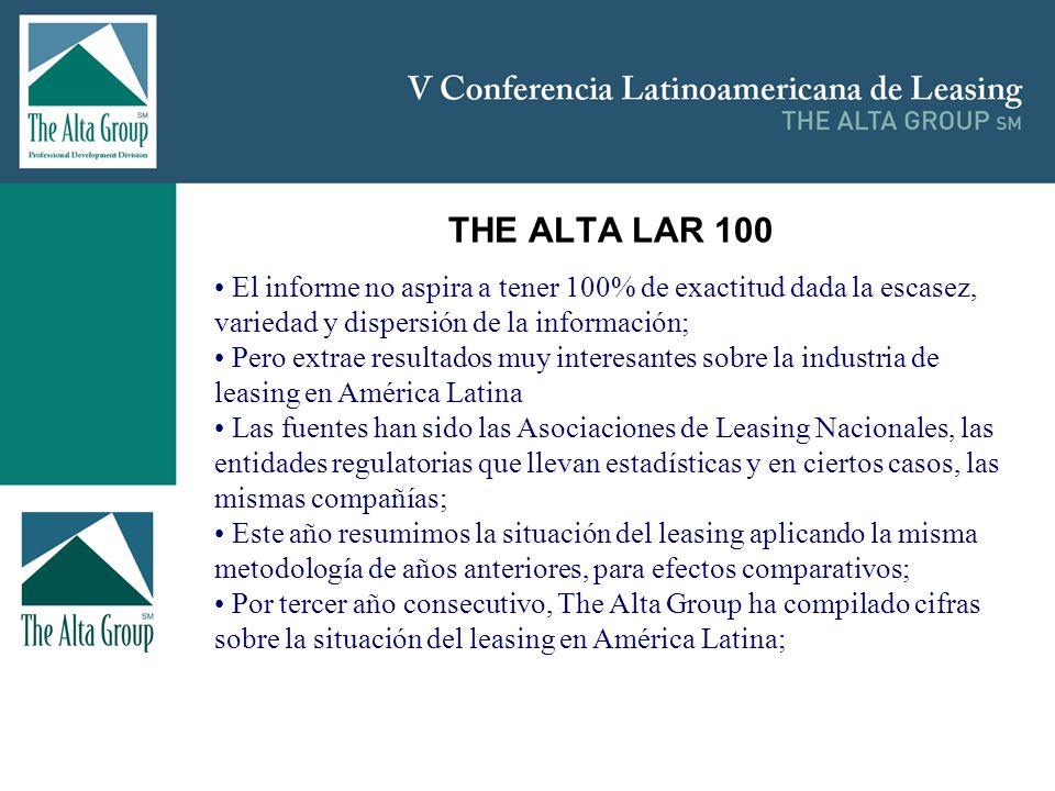 Insertar logo THE ALTA LAR 100 El informe no aspira a tener 100% de exactitud dada la escasez, variedad y dispersión de la información; Pero extrae re