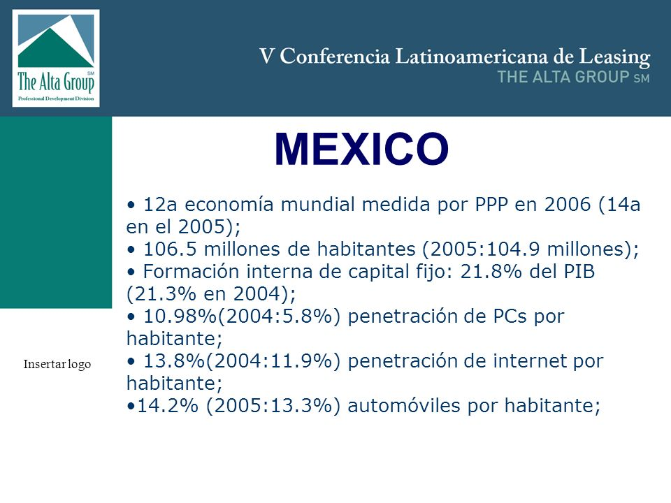 Insertar logo MEXICO 12a economía mundial medida por PPP en 2006 (14a en el 2005); 106.5 millones de habitantes (2005:104.9 millones); Formación inter
