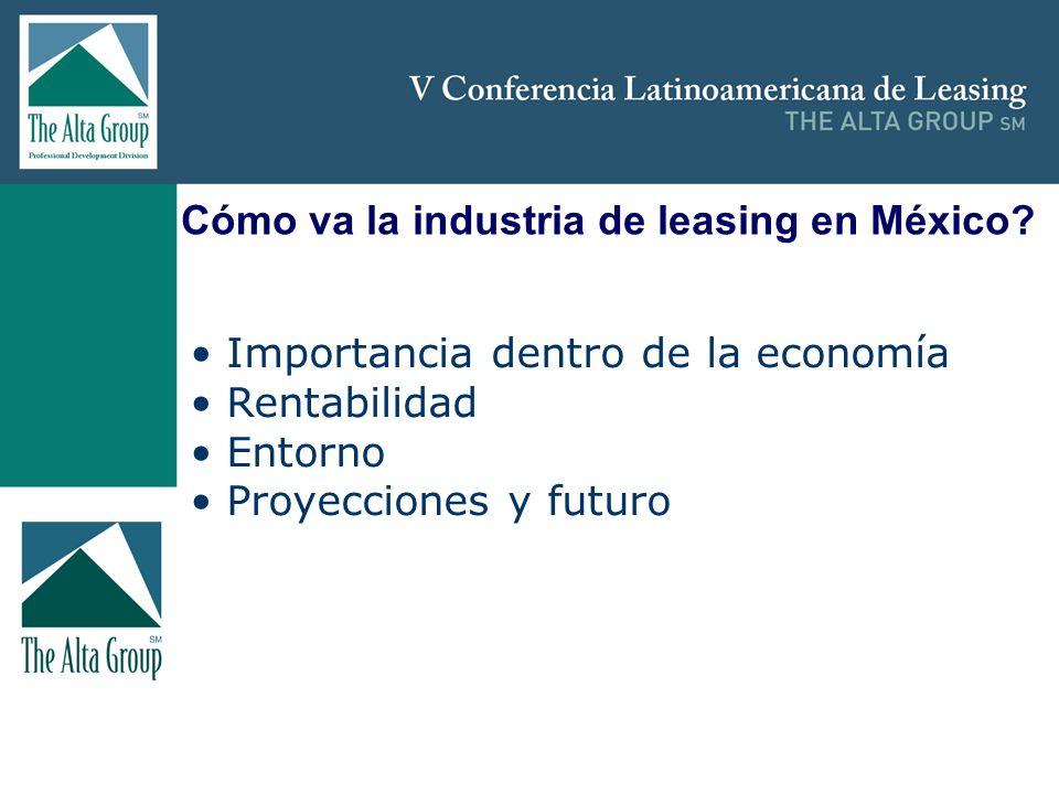 Insertar logo Cómo va la industria de leasing en México? Importancia dentro de la economía Rentabilidad Entorno Proyecciones y futuro