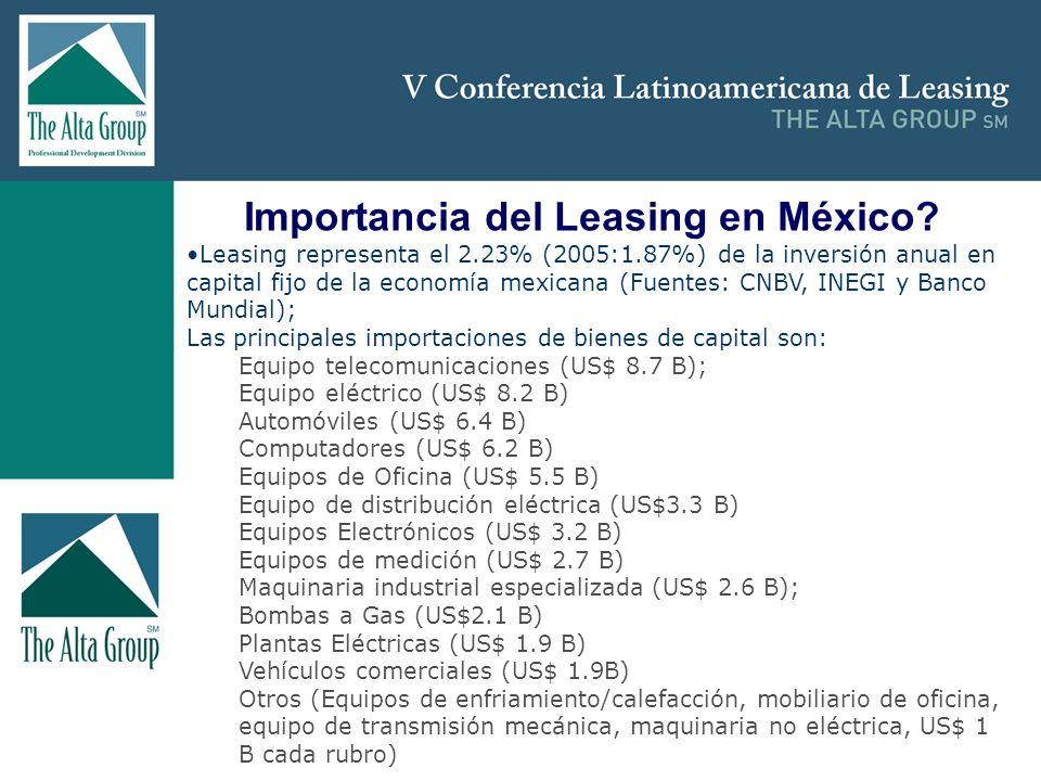 Insertar logo Importancia del Leasing en México? Leasing representa el 2.23% (2005:1.87%) de la inversión anual en capital fijo de la economía mexican