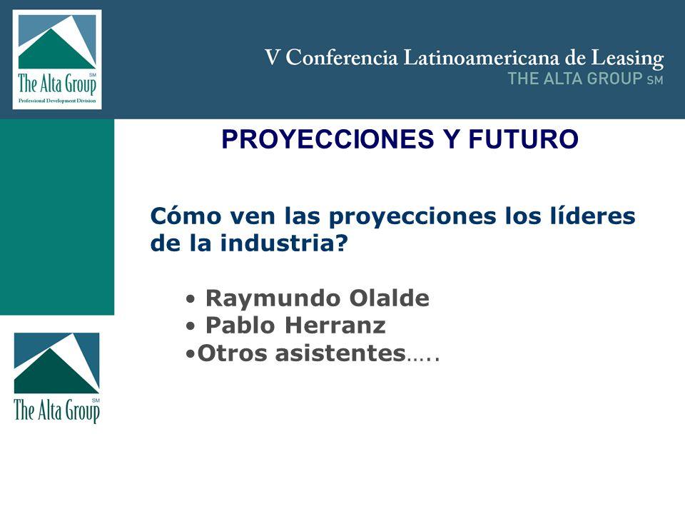 Insertar logo PROYECCIONES Y FUTURO Cómo ven las proyecciones los líderes de la industria? Raymundo Olalde Pablo Herranz Otros asistentes…..