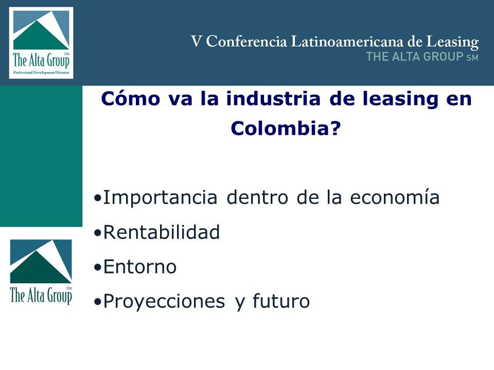 Insertar logo Cómo va la industria de leasing en Colombia? Importancia dentro de la economía Rentabilidad Entorno Proyecciones y futuro