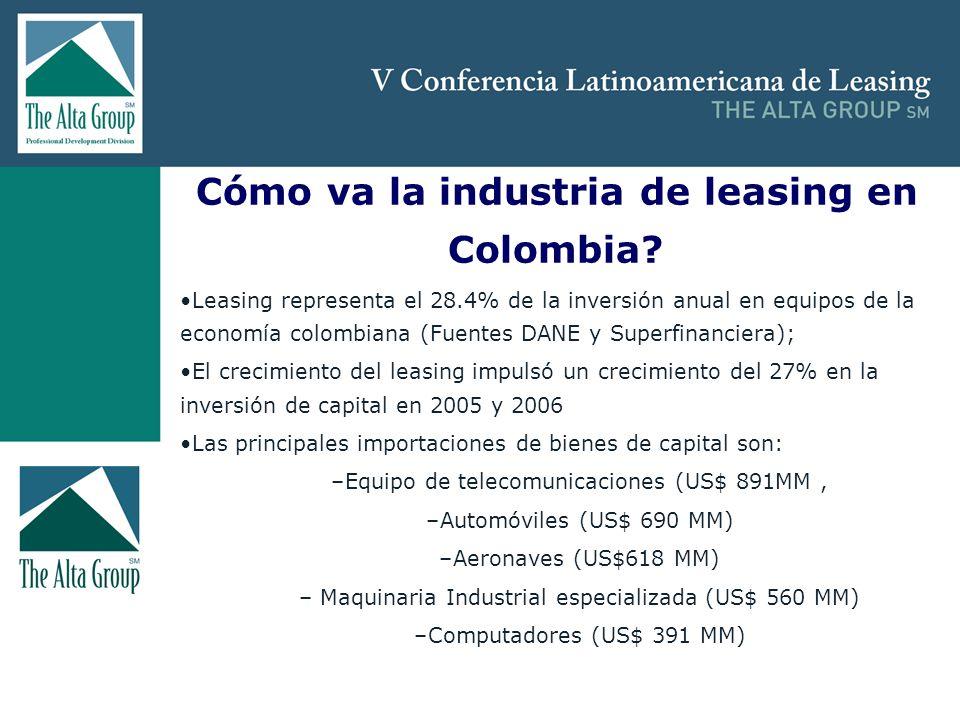 Insertar logo Cómo va la industria de leasing en Colombia? Leasing representa el 28.4% de la inversión anual en equipos de la economía colombiana (Fue