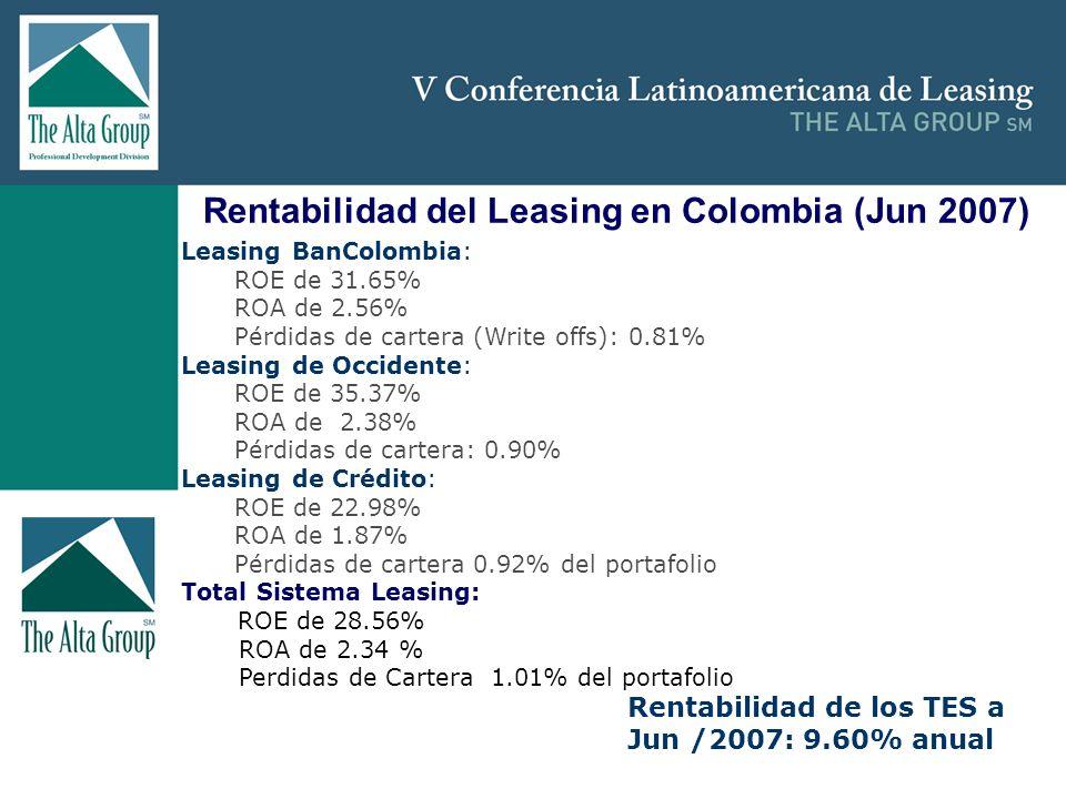 Insertar logo Rentabilidad del Leasing en Colombia (Jun 2007) Leasing BanColombia: ROE de 31.65% ROA de 2.56% Pérdidas de cartera (Write offs): 0.81%