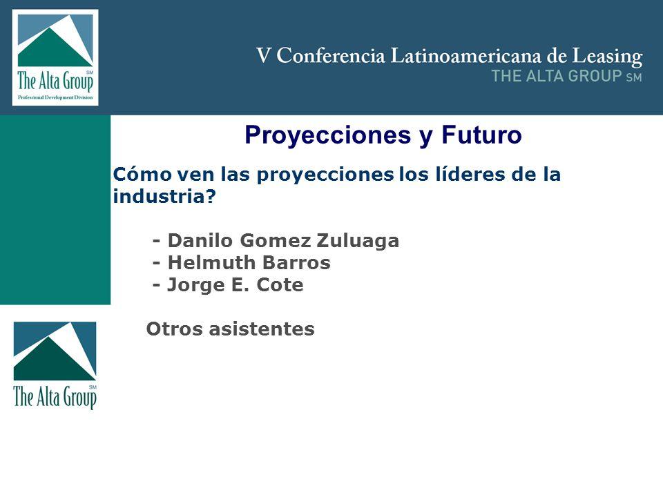 Insertar logo Proyecciones y Futuro Cómo ven las proyecciones los líderes de la industria? - Danilo Gomez Zuluaga - Helmuth Barros - Jorge E. Cote Otr