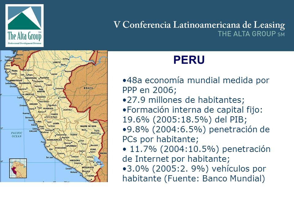 Insertar logo PERU 48a economía mundial medida por PPP en 2006; 27.9 millones de habitantes; Formación interna de capital fijo: 19.6% (2005:18.5%) del