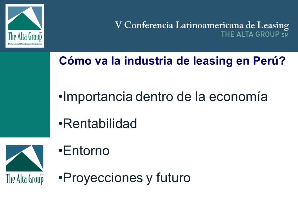 Insertar logo Cómo va la industria de leasing en Perú? Importancia dentro de la economía Rentabilidad Entorno Proyecciones y futuro