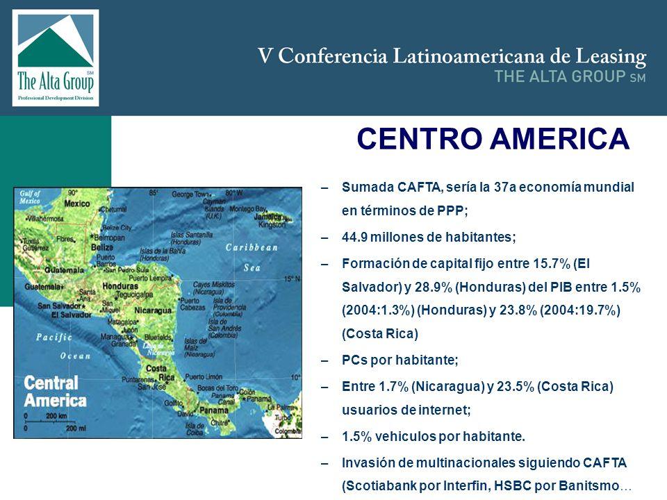 Insertar logo CENTRO AMERICA –Sumada CAFTA, sería la 37a economía mundial en términos de PPP; –44.9 millones de habitantes; –Formación de capital fijo