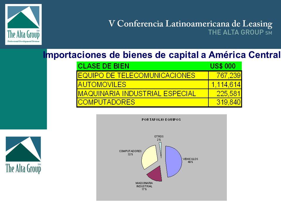 Insertar logo Importaciones de bienes de capital a América Central